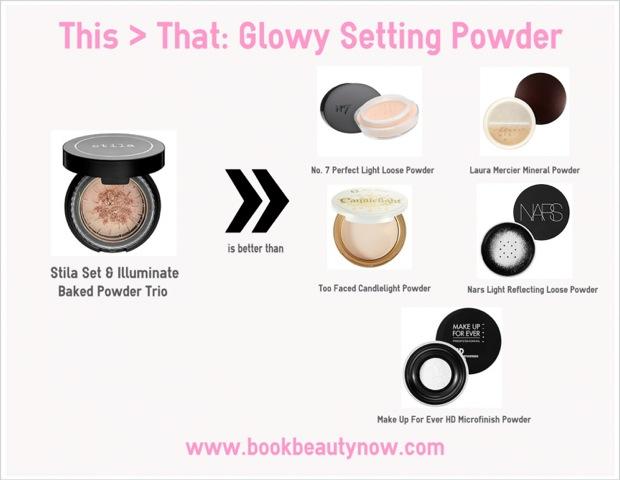 The Best Setting Powder- BeautyNow Blog