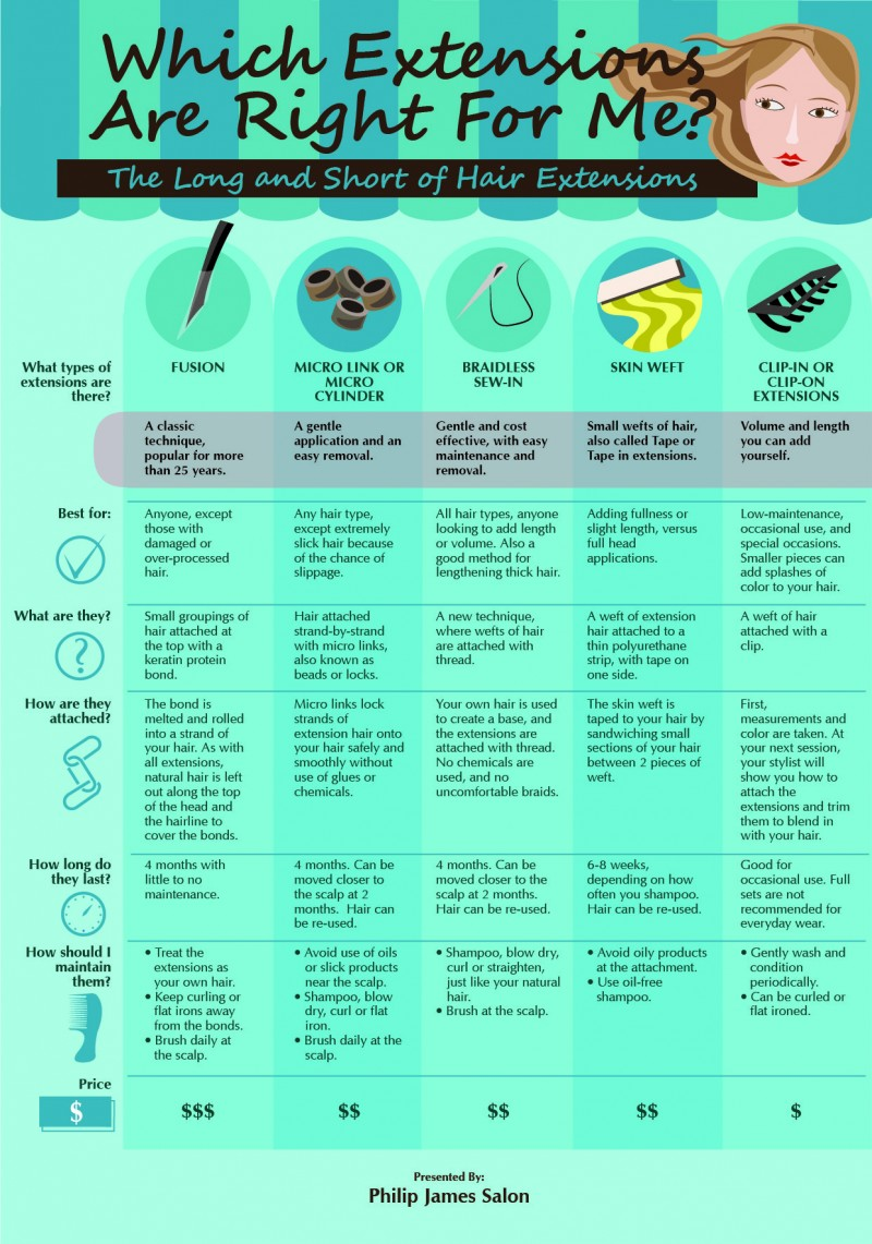 difference between tape-in and glue-in extensions